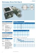 Metering Technology - 6
