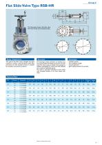 Metering Technology - 9