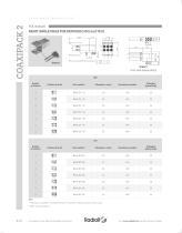 Coaxipack 2 & Inserts - 10