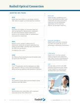 Fiber optics Full line catalog - 9