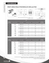 Multiport Connectors - 10