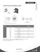 Multiport Connectors - 9