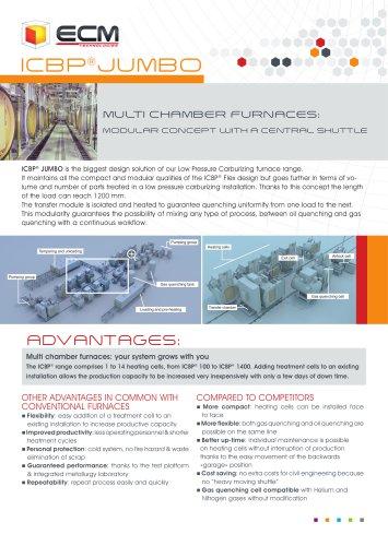 ICBP Jumbo -multi chamber furnaces