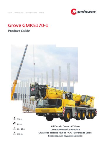 GMK5170