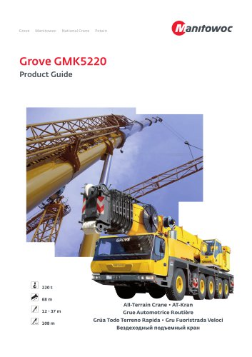 GMK5220