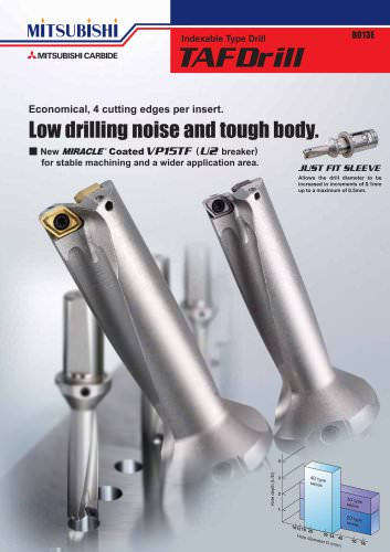 High performance indexable insert drill.