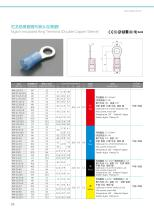 Cable end terminals/solderless sleeves - 14