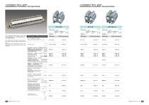 DIN rail-mounted terminal blocks - 13