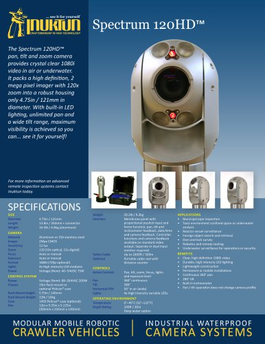 Spectrum 120 HD™
