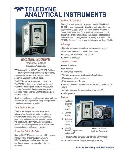 MODEL 3000PB Process Percent Oxygen Analyzer