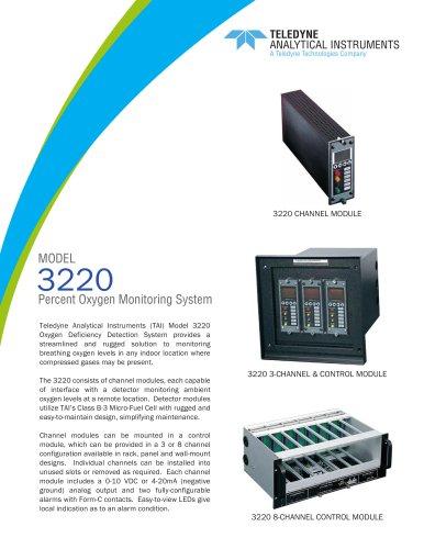 Model 3220 - Percent Oxygen Monitoring System