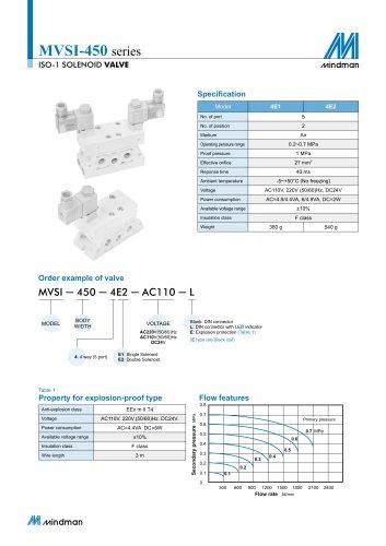 MVSI-450