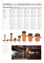 Multi purpose cylinders - spring return - 7