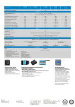 Phoenix Inverter 1200VA-5000VA - 2
