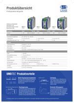 UNOTEC 2420 - 2