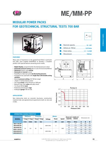Modular power packs for geotechnical structural tests