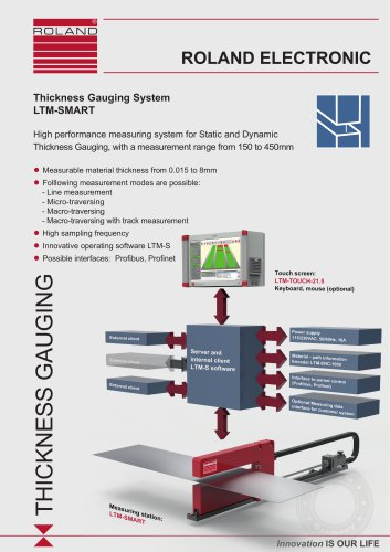 LTM-SMART Thickness Gauging System