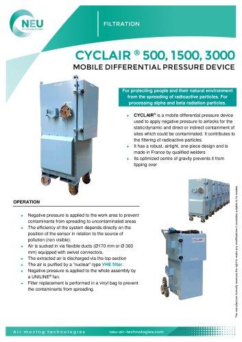 CYCLAIR®