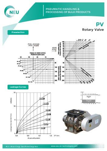 Écluse rotative PV