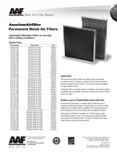 Permanent Metal Air Filters