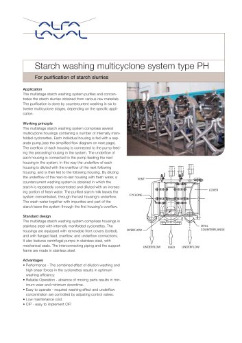 Starch washing multicyclone system type PH