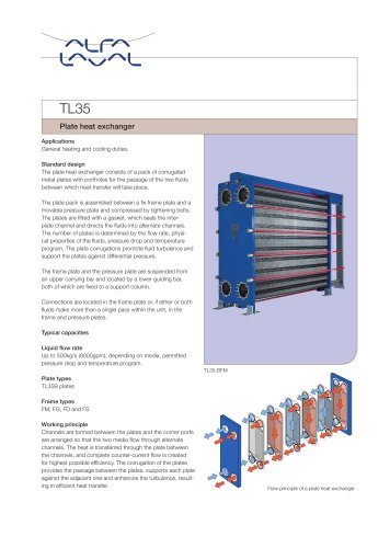 TL35 - Plate heat exchanger