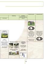 Landmine and UXO detection brochure - 9