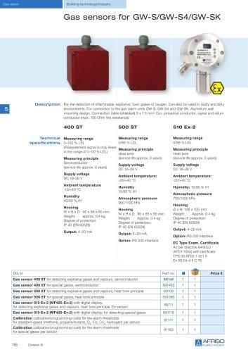 Gas sensors for GW-S/GW-S4/GW-SK