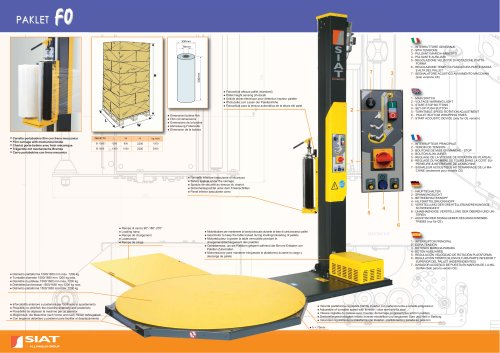 F0 The essential machines range