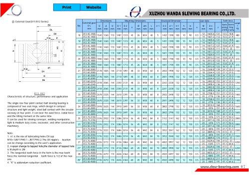 011 & 012 series slewing ring-2