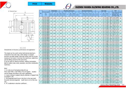 013 & 014 series slewing ring-2