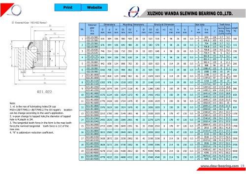 021 & 022 series slewing ring
