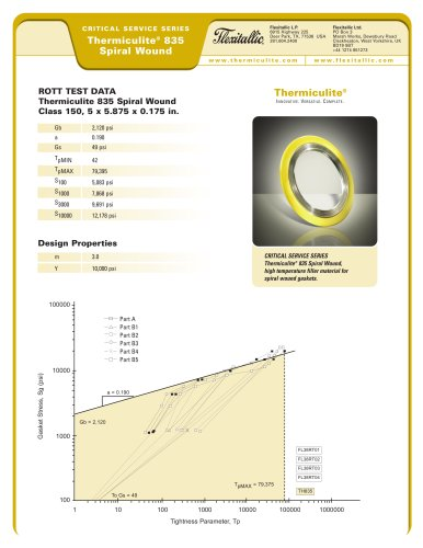 Thermiculite 835 Spiral Wound - Flexitallic - PDF Catalogs