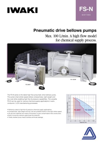 Pneumatic drive bellows pumps FS-N series
