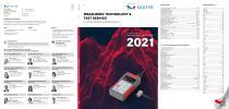 Measuring Technology 2019