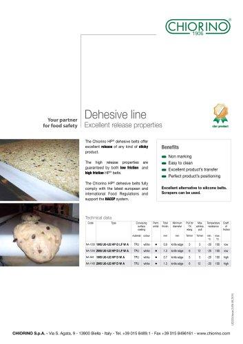 Food - Dehesive belts - HACCP Conveyor and process belts