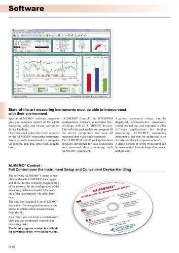 ALMEMO ®  Control : Software