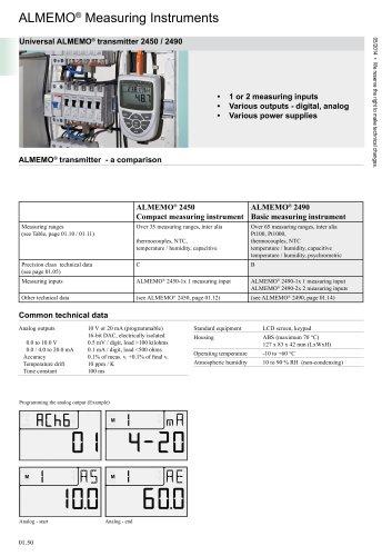 ALMEMO  transmiter 2450/2490