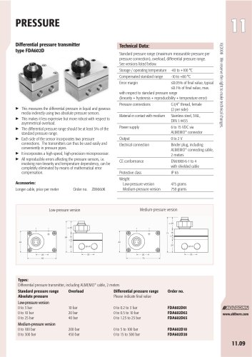 Differential pressure transmitter type FDA602D
