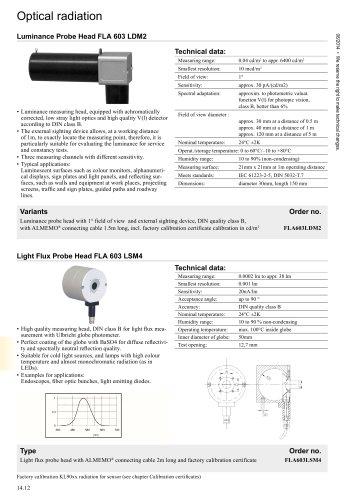 Luminance Probe Head FLA 603 LDM2