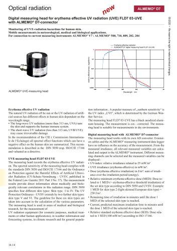 Optical radiation ALMEMO® D7