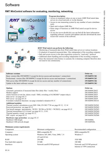 RMT WinControl software for evaluating, monitoring, networking