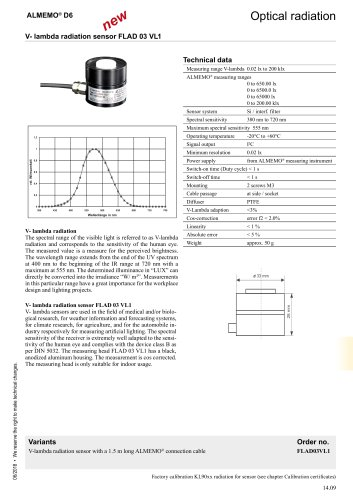 V- lambda radiation sensor FLAD 03 VL1