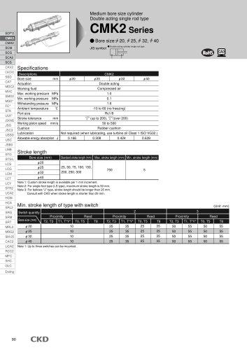 CMK2 Series Bore Size ø 20, ø 25, ø 32, ø 40