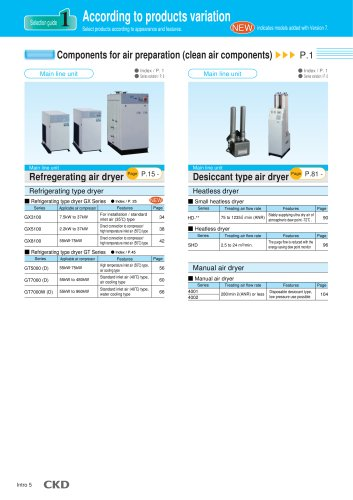 Pneumatic, vacuum, auxiliary components