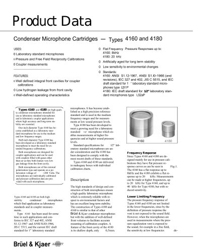 Condenser Microphone Cartridges - Types 4160 and 4180