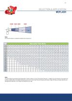 Moflash Signalling - 5