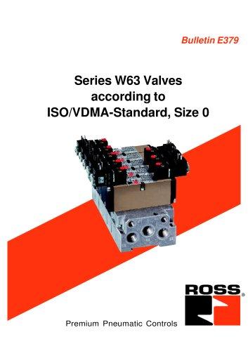 ISO/VDMA-Standard, Size 0