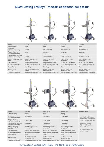 TAWI Lifting Trolleys -  models and technical details