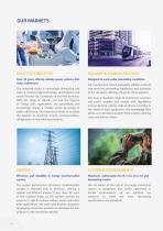 Premium Power Supplies - 3